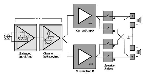 T+A M 10 инновационная схемная топология